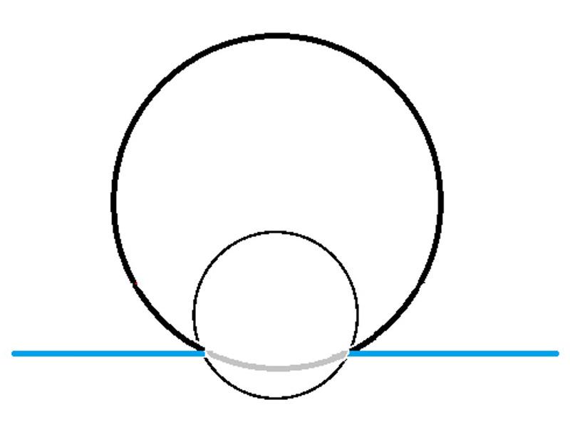 indenter diameters